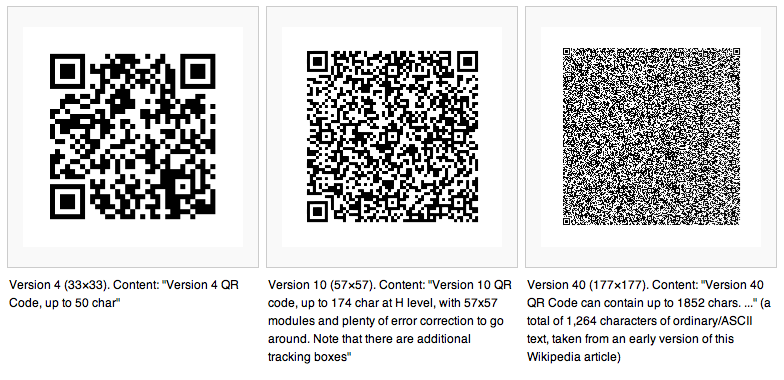 Are QR Codes Good for Business, or Just a Stupid Novelty